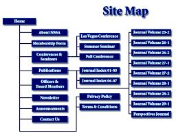 แผนผังเว็บไซต์
