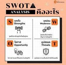 swot คืออะไร