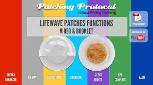 lifewave aeon patches