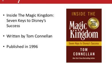 inside the magic kingdom